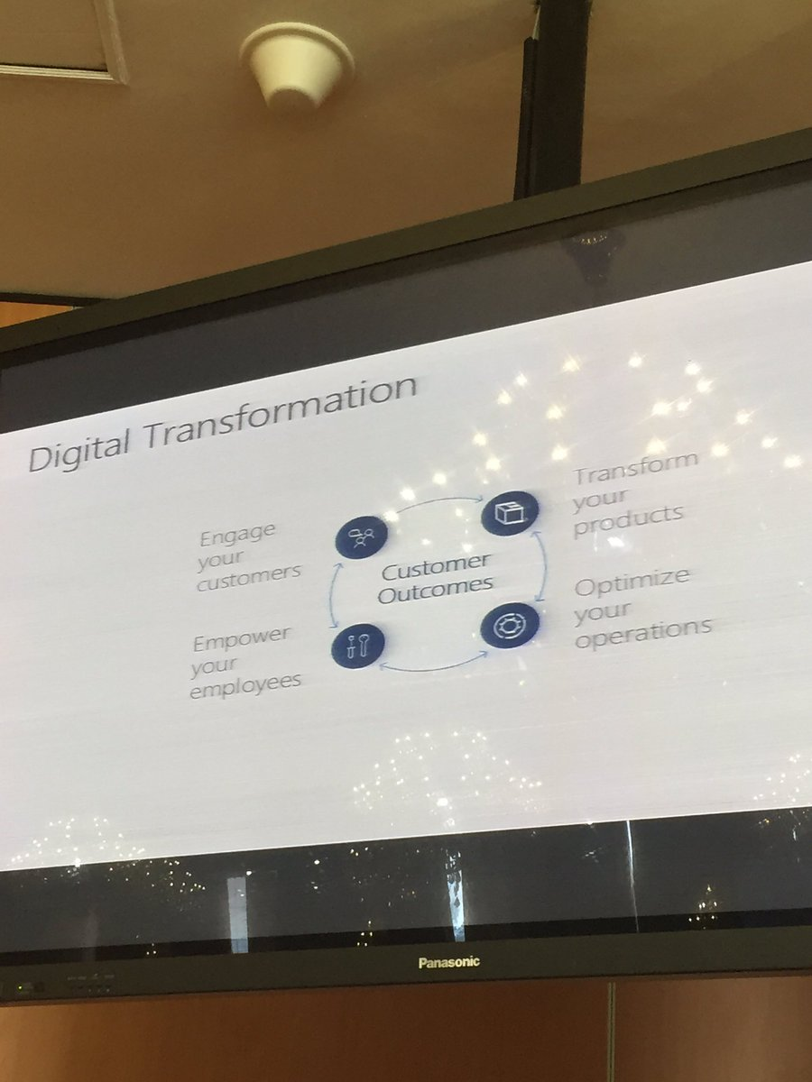 Empowering Digital Transformation Summit Lagos